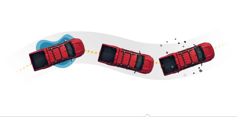 An toàn trên xe Chevrolet Colorado