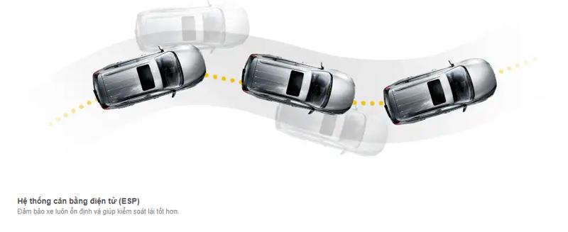 An toàn trên xe Chevrolet Captiva