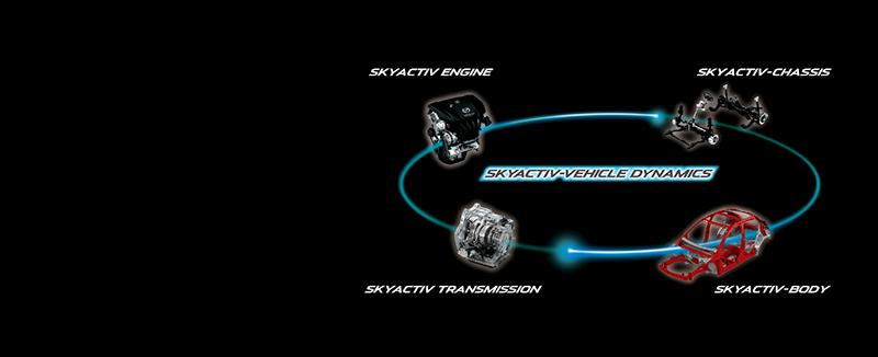 Động cơ SkyActiv