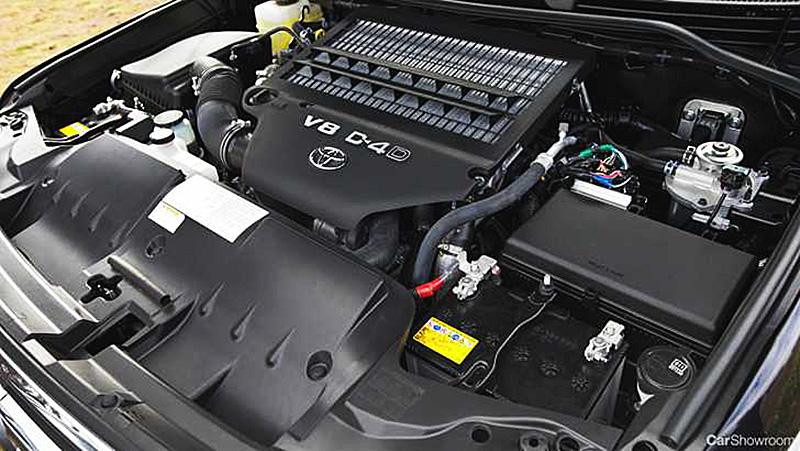 Động cơ Toyota Land Cruiser VX