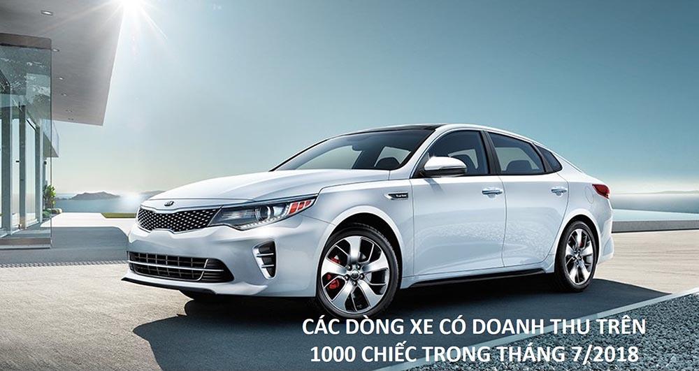doanh số xe trên 1000 chiếc avatar