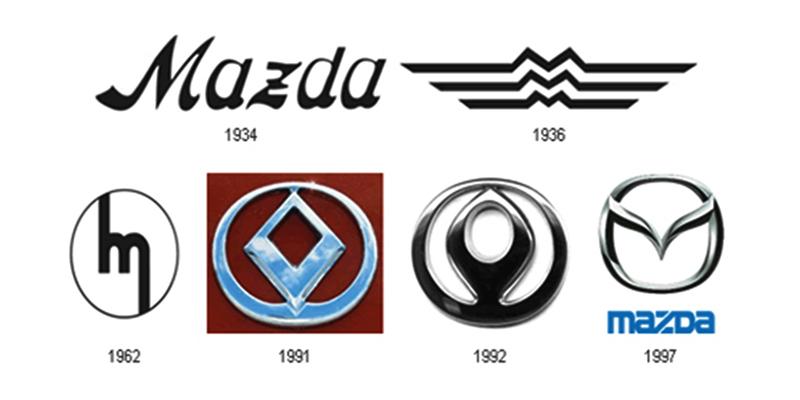 Logo Mazda qua các thời kỳ