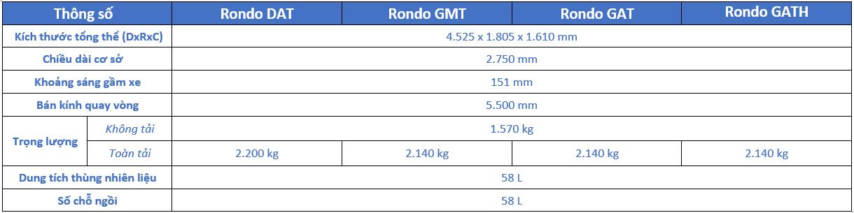 Thông số kỹ thuật Kia Rondo 2018: Kích thước - Trọng lượng