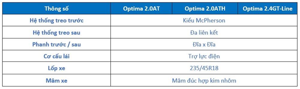 Thông số kỹ thuật Kia Optima - Khung gầm
