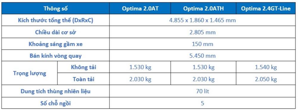 thông số kỹ thuật kia optima trọng lượng kích thước