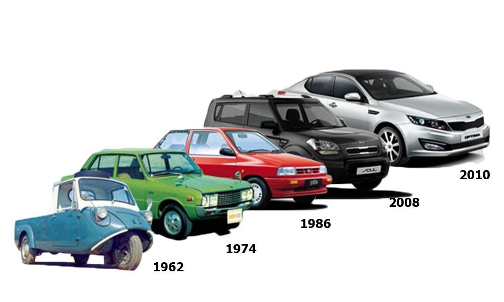 Lịch sử phát triển các dòng xe của Kia Motors