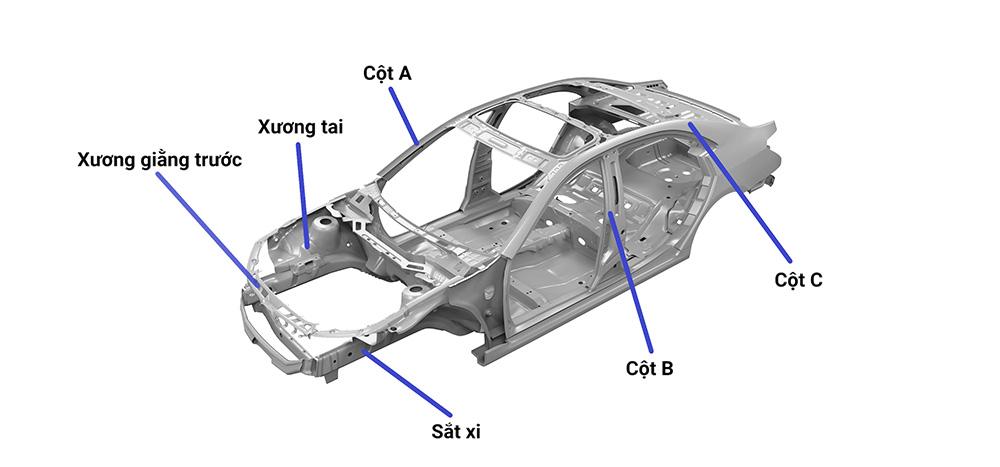 5 bước kiểm tra xe cũ - Khung sườn ô tô