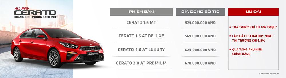 Khuyến mãi xe Kia Cerato tháng 10/2020