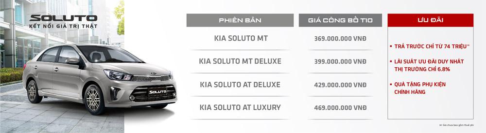 Khuyến mãi xe Kia Soluto tháng 10/2020