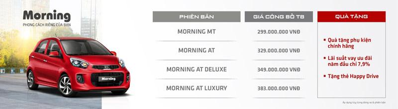 Khuyến mãi Kia Morning tháng 9/2020