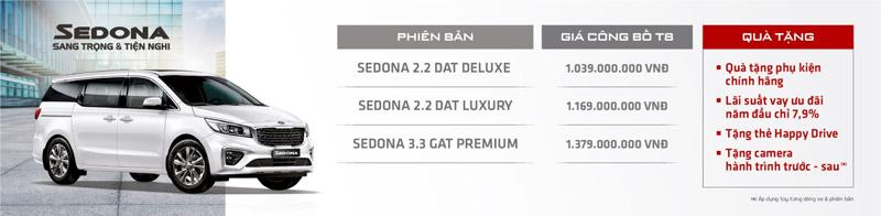 Khuyến mãi Kia Sedona tháng 9/2020