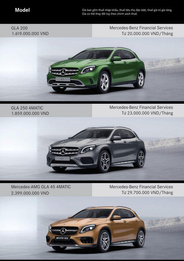 Mercedes GLA Class