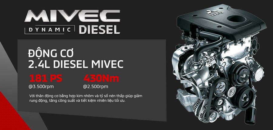 Động cơ MIVEC Dynamic Diesel - Động cơ 2.4L Diesel MIVEC.